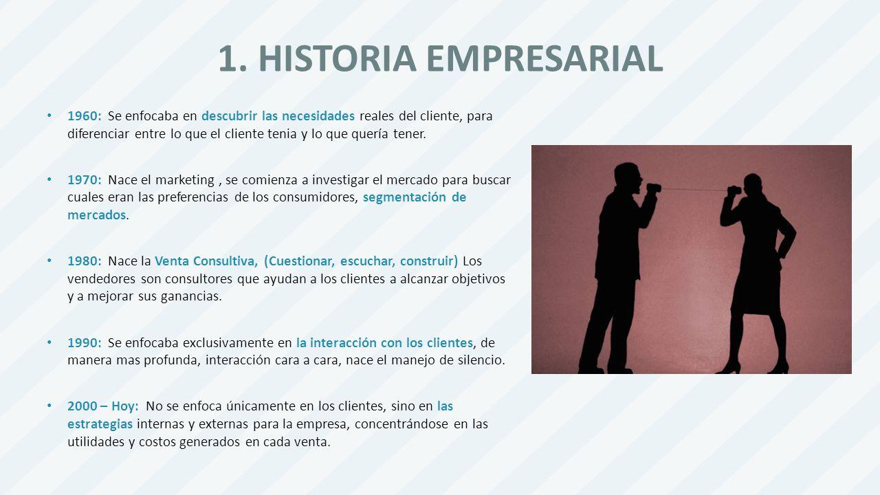1. HISTORIA EMPRESARIAL