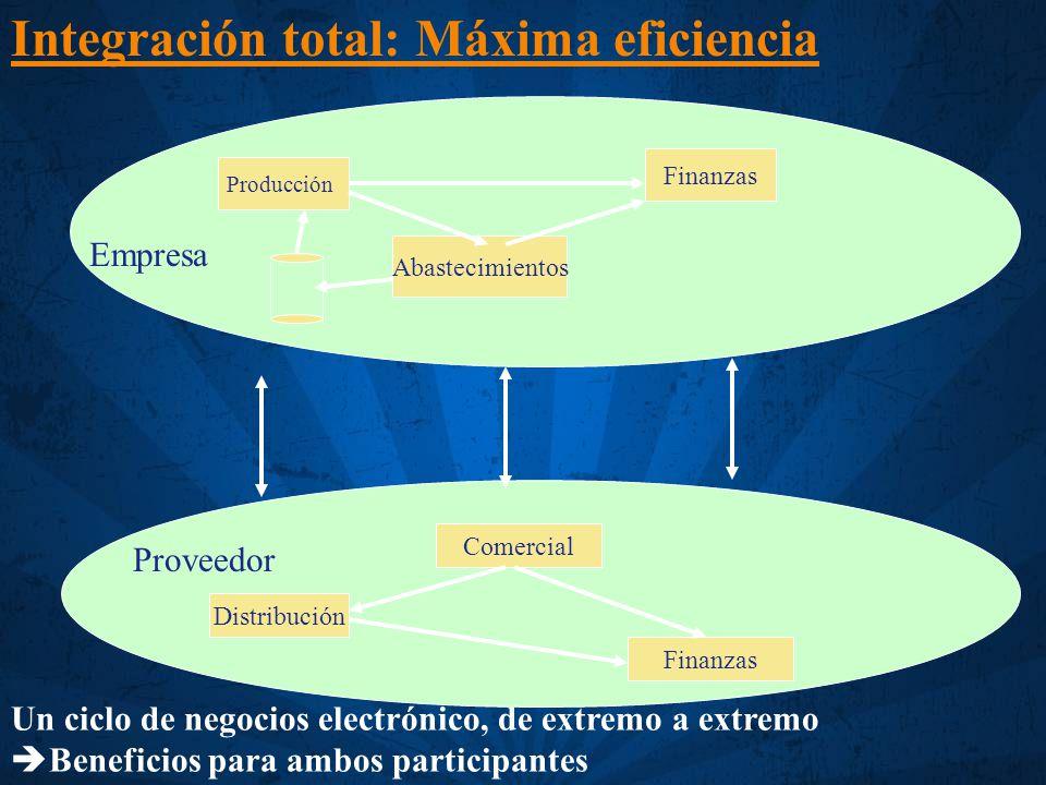 Integración total: Máxima eficiencia