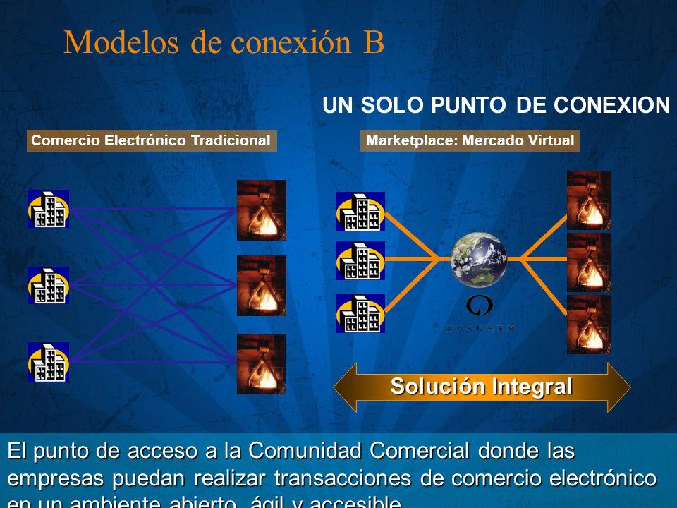 Modelos de conexión B UN SOLO PUNTO DE CONEXION Solución Integral
