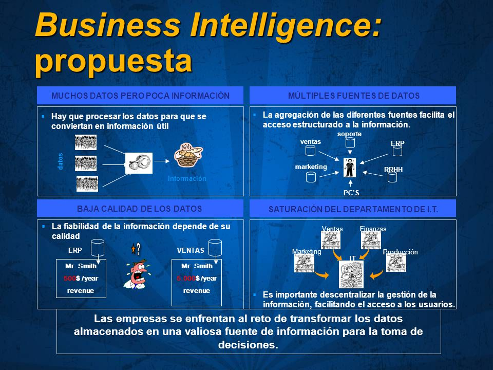 Business Intelligence: propuesta