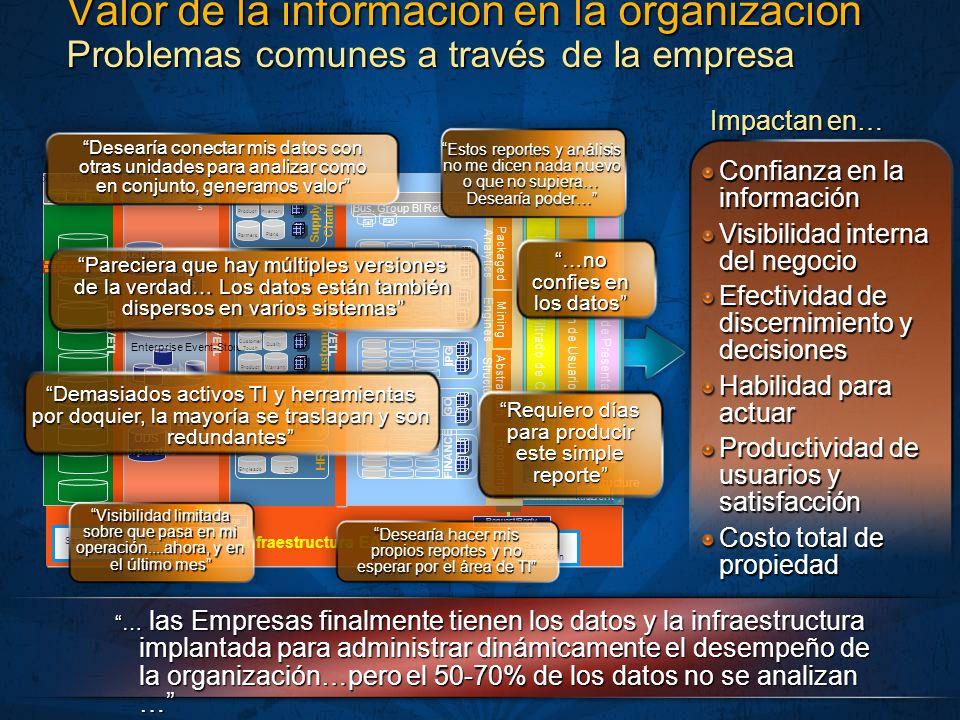 Infraestructura EAI-ETL