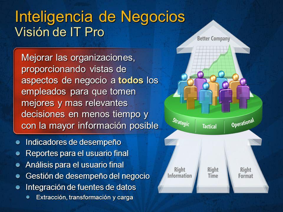 Inteligencia de Negocios Visión de IT Pro