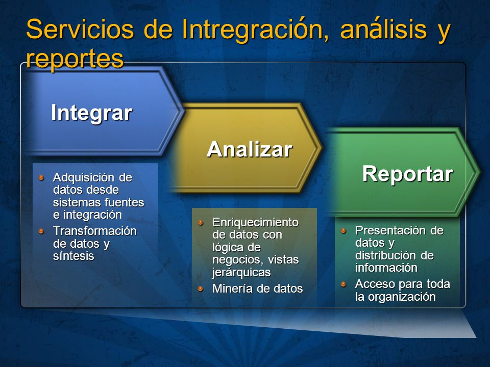 Servicios de Intregración, análisis y reportes