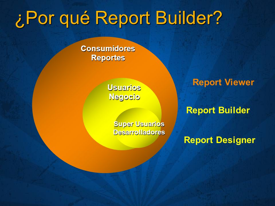 ¿Por qué Report Builder