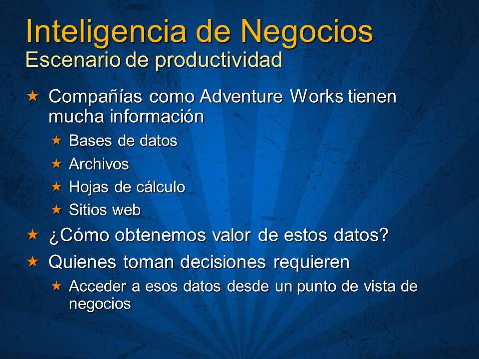 Inteligencia de Negocios Escenario de productividad