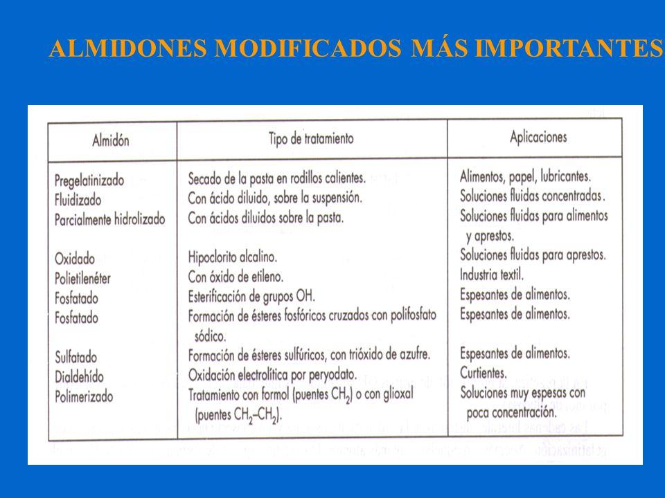 ALMIDONES MODIFICADOS MÁS IMPORTANTES