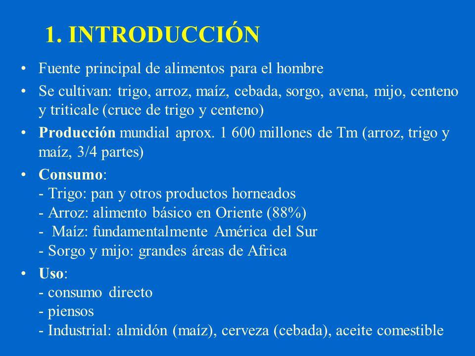 1. INTRODUCCIÓN Fuente principal de alimentos para el hombre