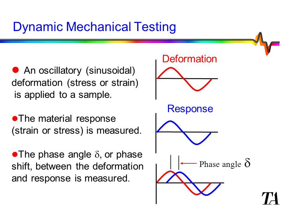 Dynamic Mechanical Testing