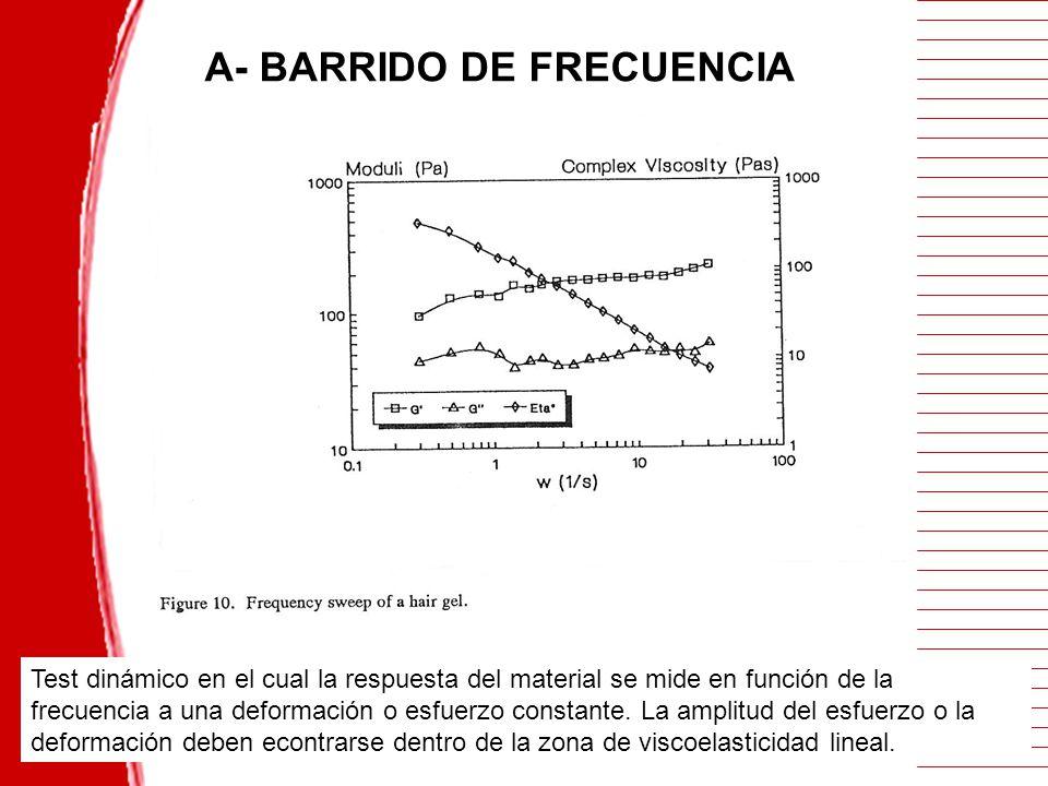A- BARRIDO DE FRECUENCIA