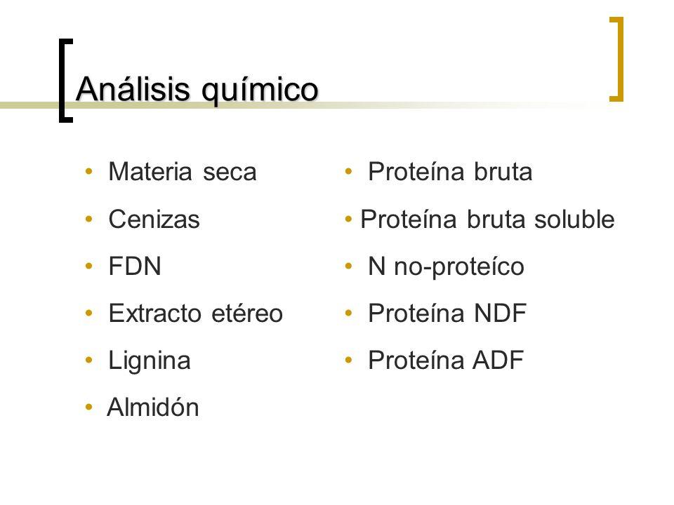 Análisis químico Materia seca Cenizas FDN Extracto etéreo Lignina