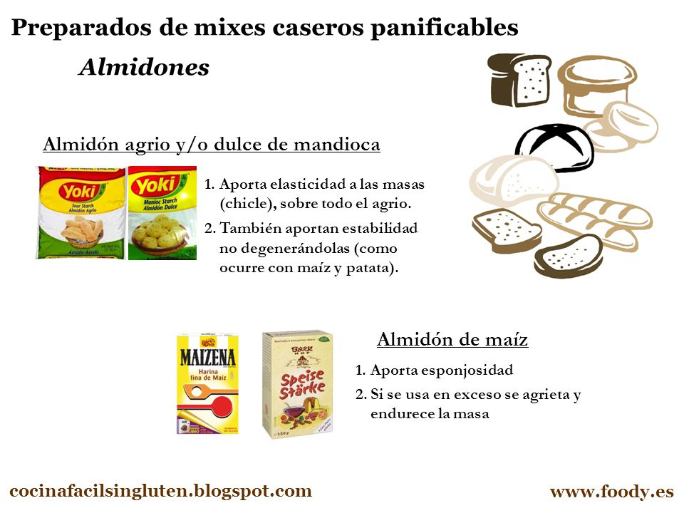 Preparados de mixes caseros panificables Almidones
