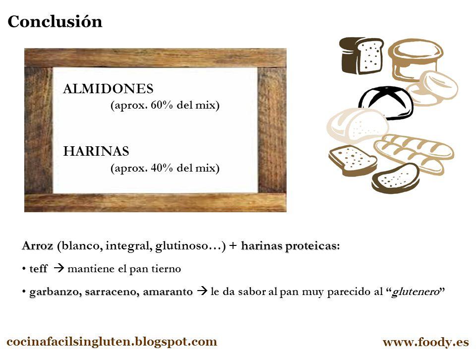 Conclusión ALMIDONES HARINAS