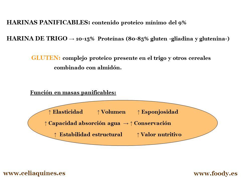 HARINAS PANIFICABLES: contenido proteico mínimo del 9%