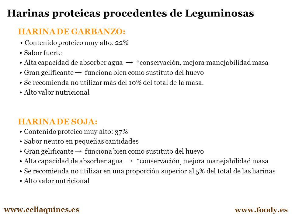 Harinas proteicas procedentes de Leguminosas