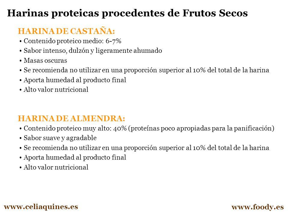 Harinas proteicas procedentes de Frutos Secos