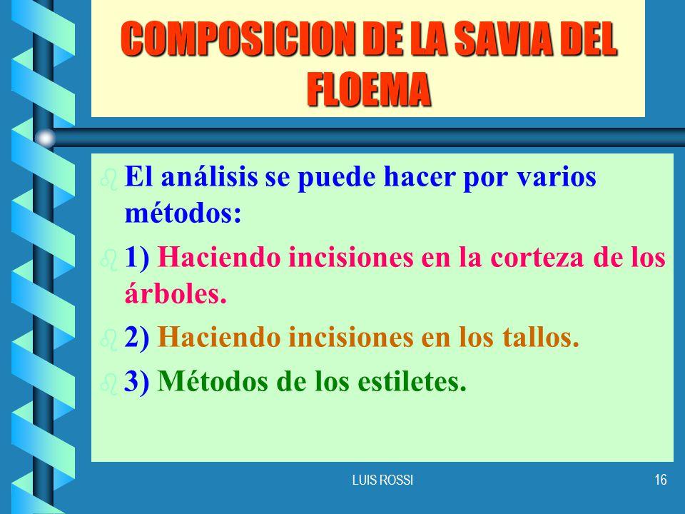 COMPOSICION DE LA SAVIA DEL FLOEMA