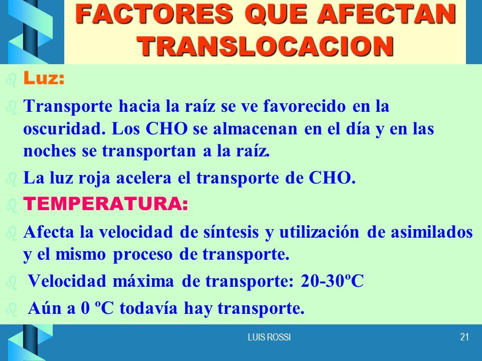 FACTORES QUE AFECTAN TRANSLOCACION