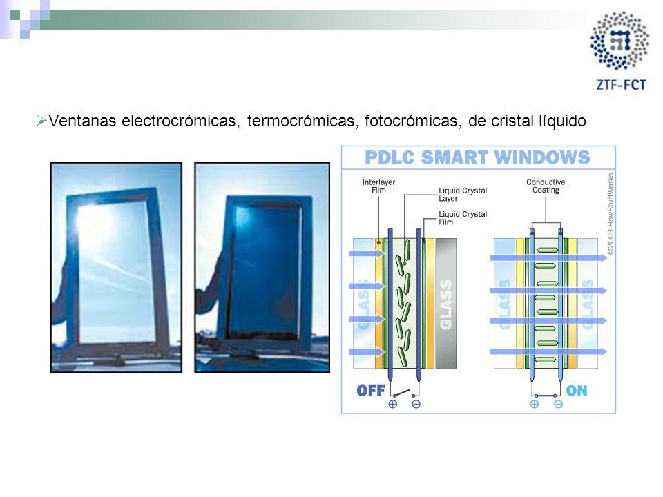 Ventanas electrocrómicas, termocrómicas, fotocrómicas, de cristal líquido
