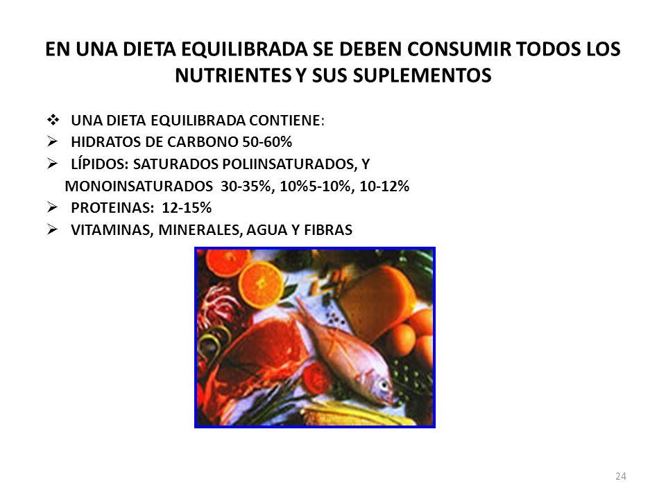 EN UNA DIETA EQUILIBRADA SE DEBEN CONSUMIR TODOS LOS NUTRIENTES Y SUS SUPLEMENTOS