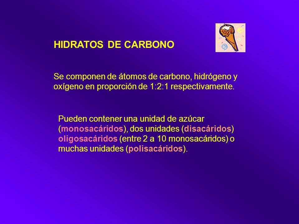 HIDRATOS DE CARBONO Se componen de átomos de carbono, hidrógeno y oxígeno en proporción de 1:2:1 respectivamente.
