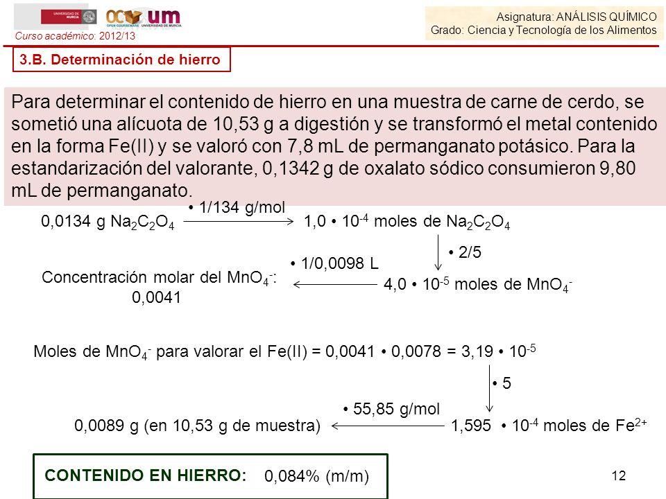 Concentración molar del MnO4-: