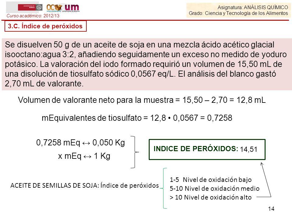Volumen de valorante neto para la muestra = 15,50 – 2,70 = 12,8 mL