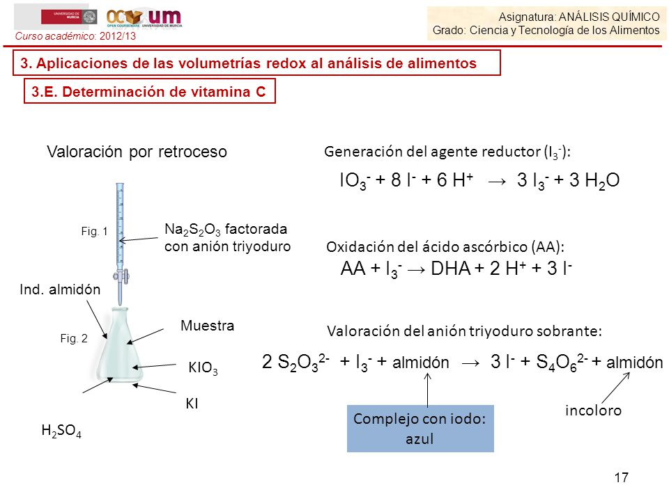 2 S2O32- + I3- + almidón → 3 I- + S4O62- + almidón