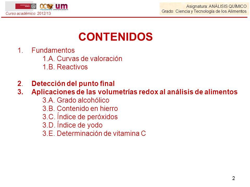 CONTENIDOS Fundamentos 1.A. Curvas de valoración 1.B. Reactivos