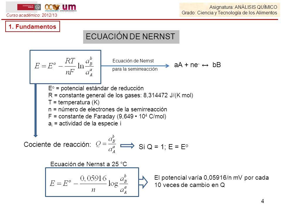 ECUACIÓN DE NERNST aA + ne- ↔ bB Cociente de reacción: