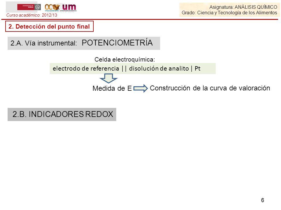 2.B. INDICADORES REDOX 2.A. Vía instrumental: POTENCIOMETRÍA
