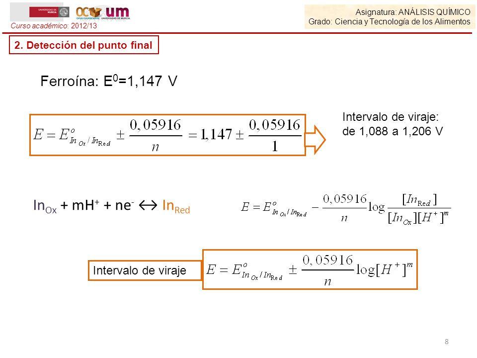 InOx + mH+ + ne- ↔ InRed Ferroína: E0=1,147 V Intervalo de viraje: