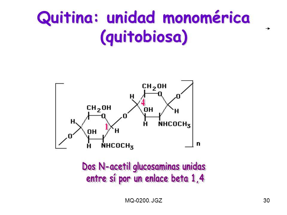 Quitina: unidad monomérica (quitobiosa)
