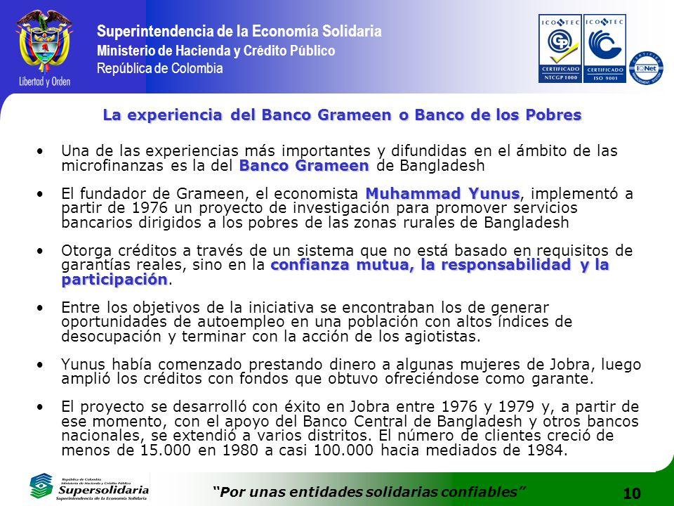La experiencia del Banco Grameen o Banco de los Pobres