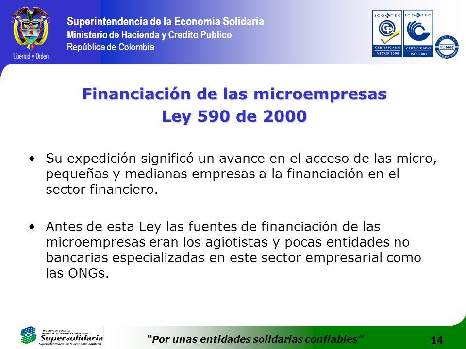 Financiación de las microempresas