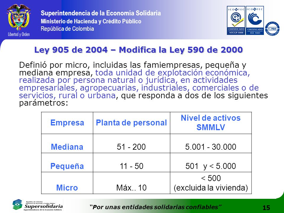 Ley 905 de 2004 – Modifica la Ley 590 de 2000