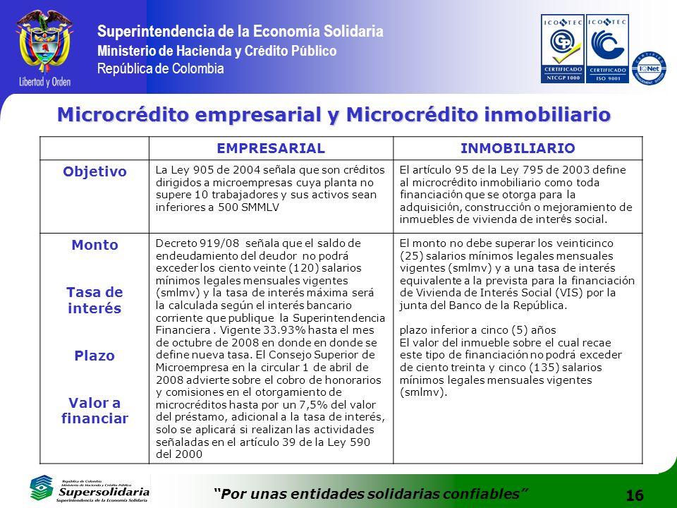Microcrédito empresarial y Microcrédito inmobiliario