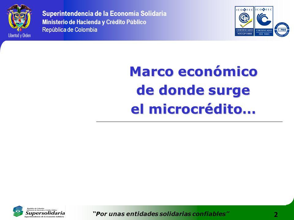 Marco económico de donde surge el microcrédito…