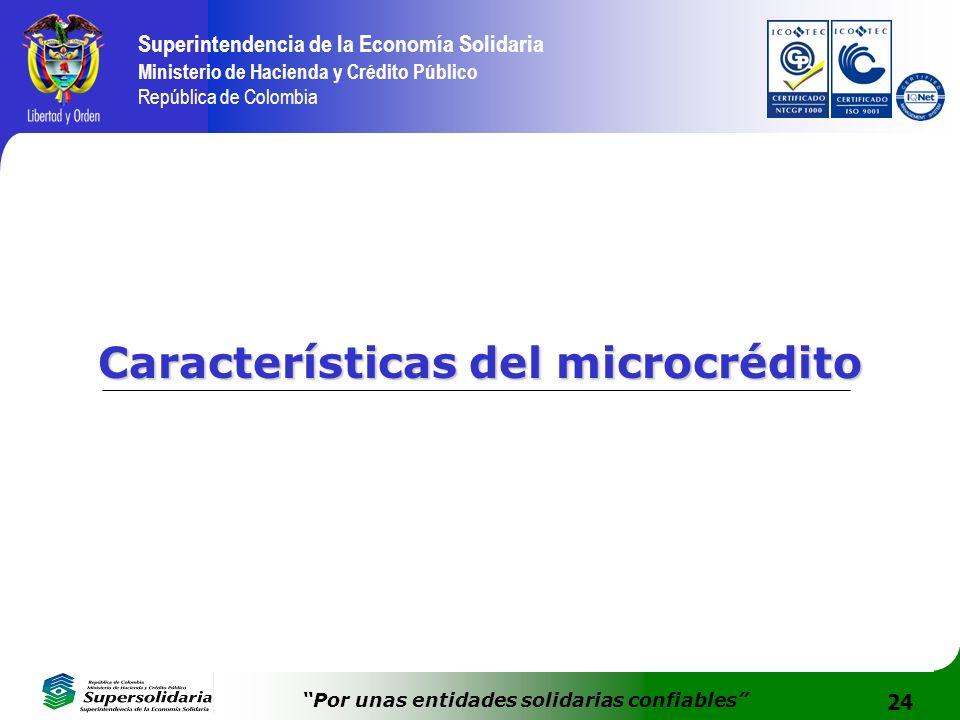 Características del microcrédito