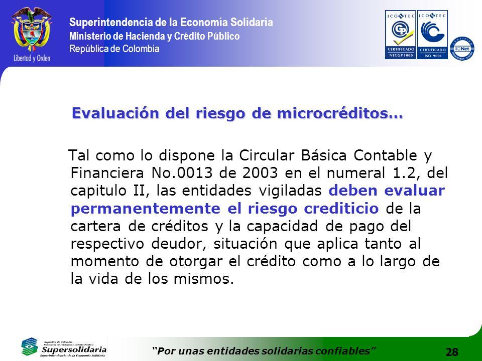 Evaluación del riesgo de microcréditos…