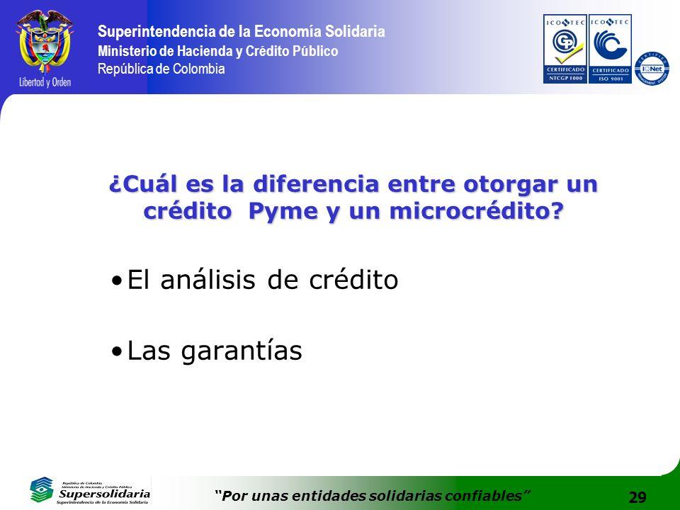 El análisis de crédito Las garantías