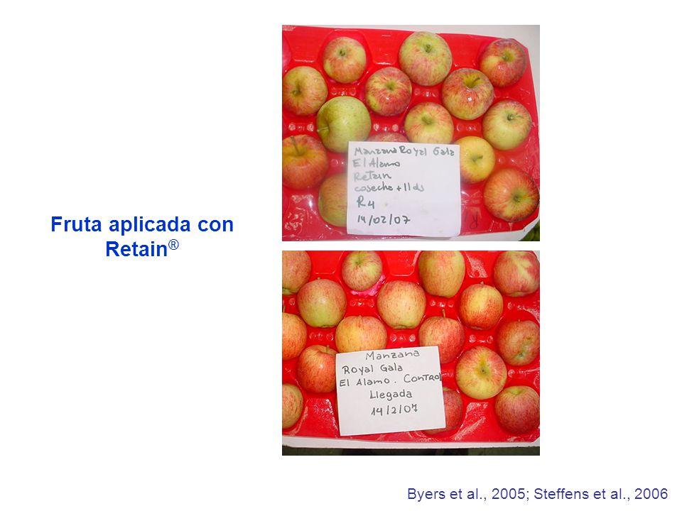 Fruta aplicada con Retain®