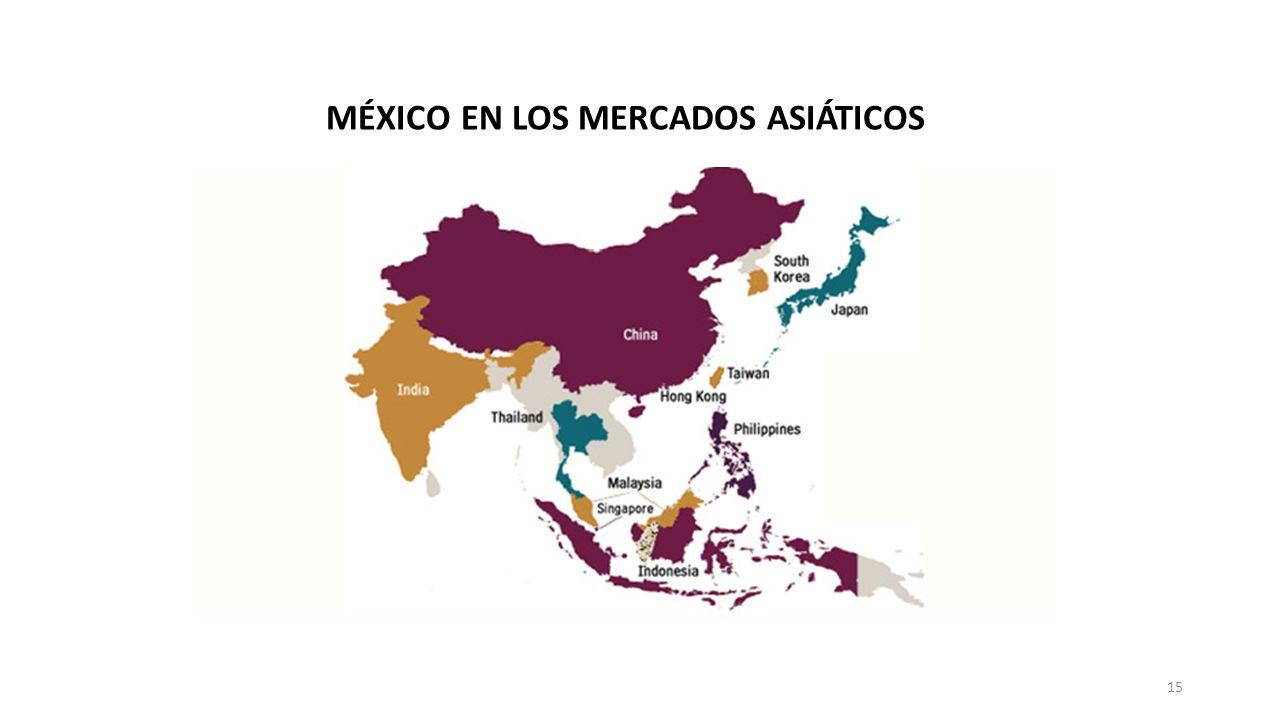 MÉXICO EN LOS MERCADOS ASIÁTICOS
