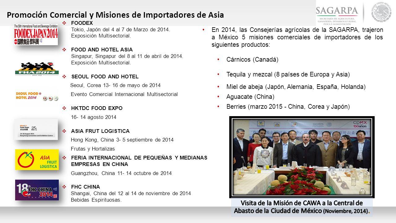 Promoción Comercial y Misiones de Importadores de Asia