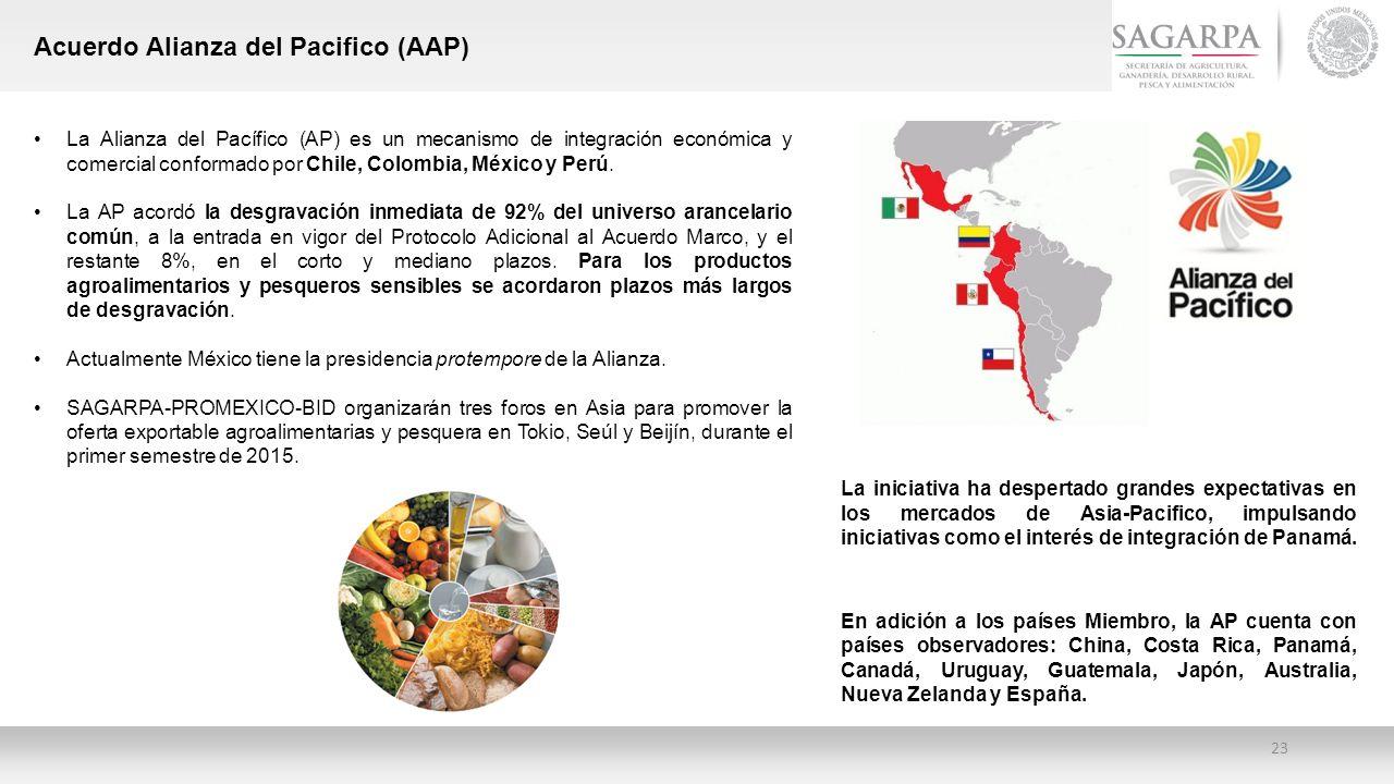 Acuerdo Alianza del Pacifico (AAP)