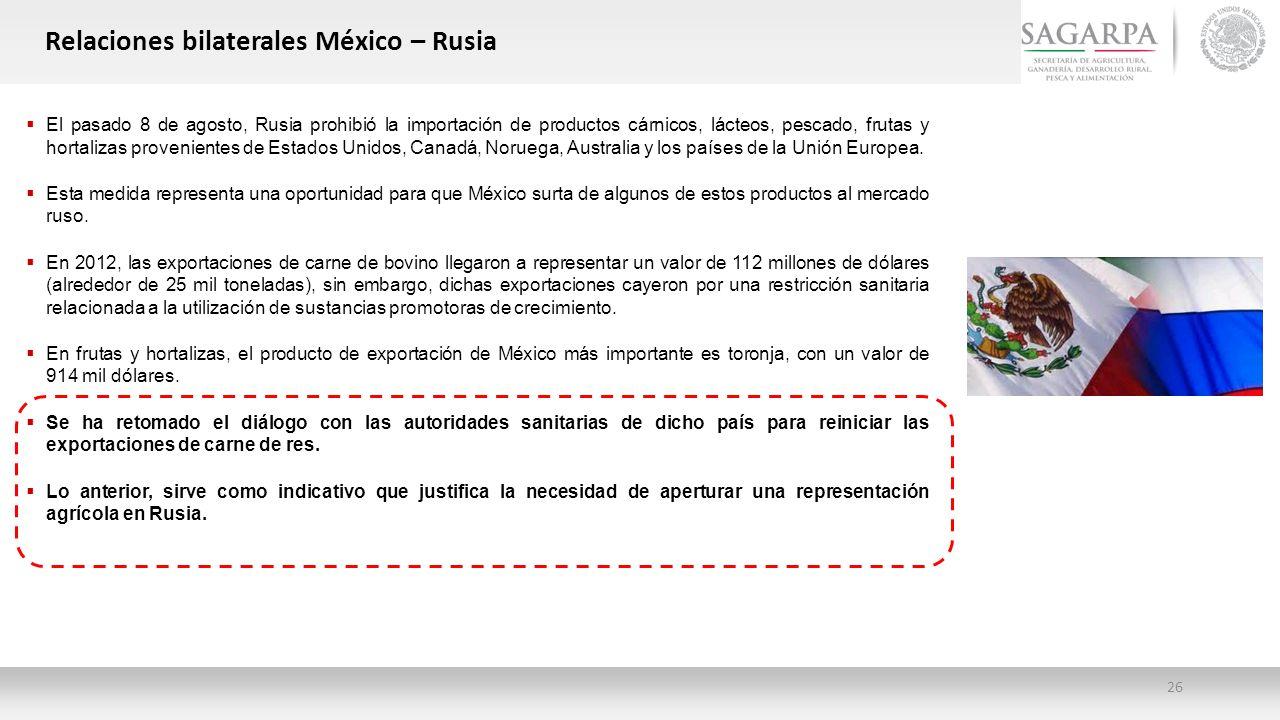 Relaciones bilaterales México – Rusia