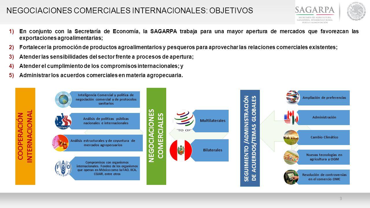 COOPERACIÓN INTERNACIONAL NEGOCIACIONES COMERCIALES