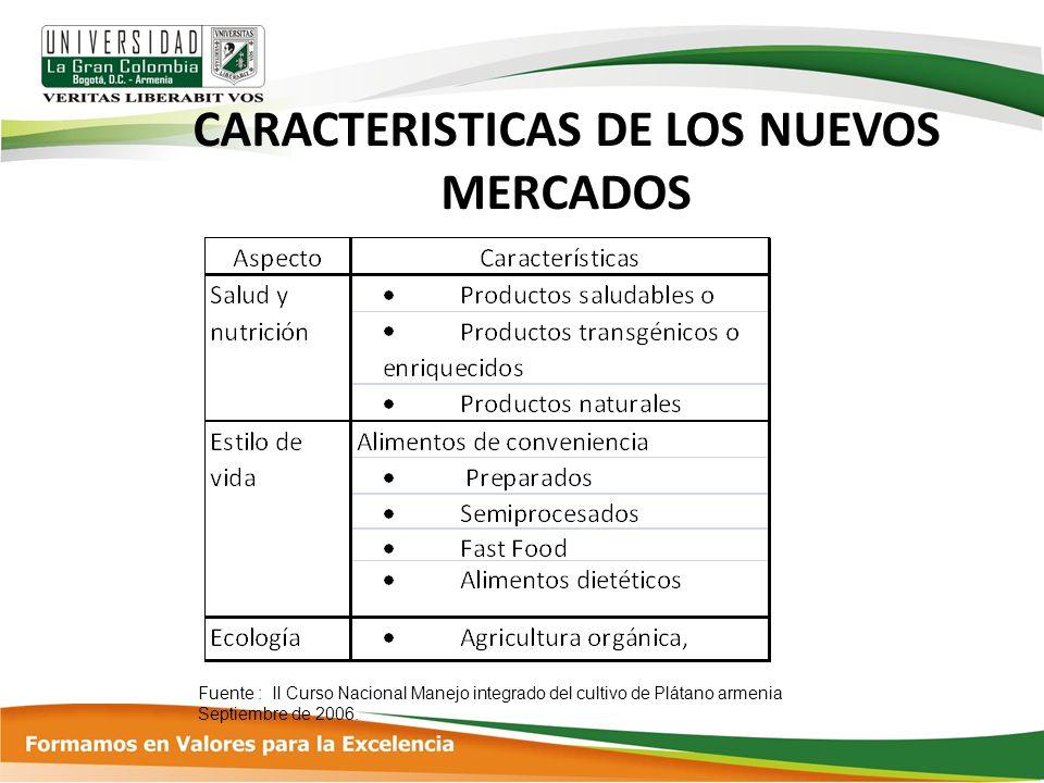 CARACTERISTICAS DE LOS NUEVOS MERCADOS