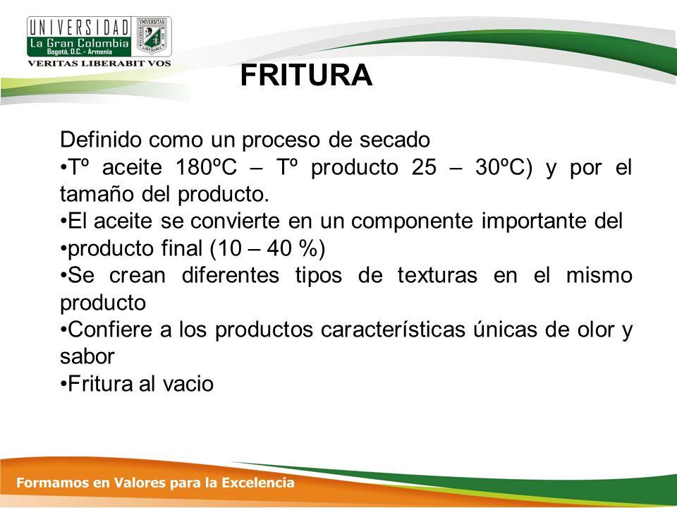 FRITURA Definido como un proceso de secado