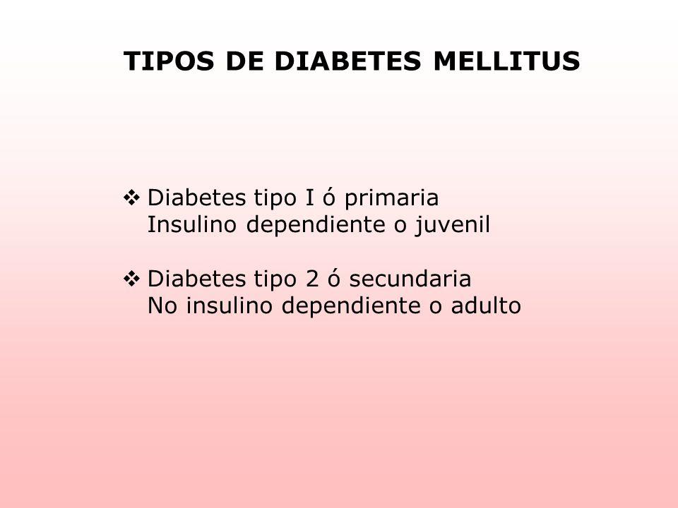 TIPOS DE DIABETES MELLITUS
