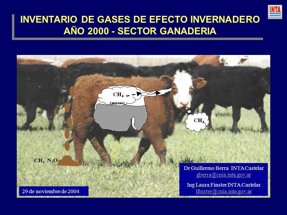 INVENTARIO DE GASES DE EFECTO INVERNADERO AÑO 2000 - SECTOR GANADERIA